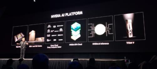 Tecnologías de inteligencia artificial de NVIDIA