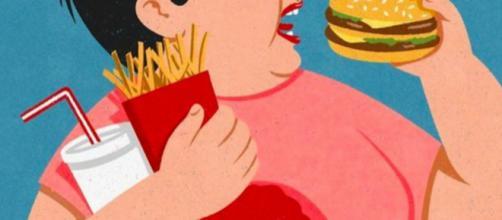 Obesity Illustrion - Pinterest