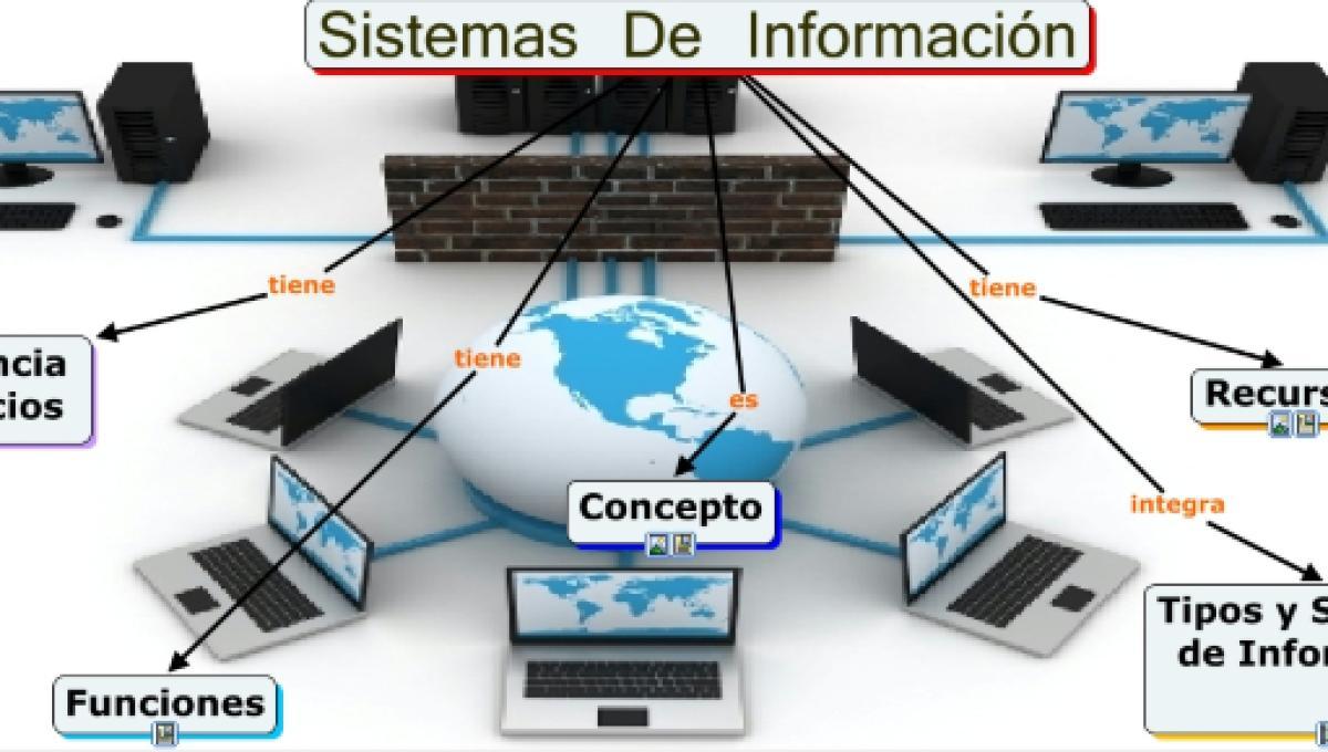 Beneficios De Los Sistemas De Informacion