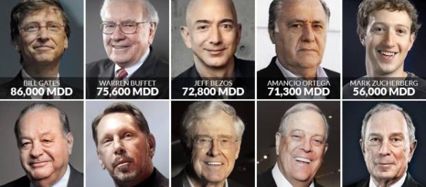 Las 10 personas más ricas del mundo según FORBES 2017 - Cazador De ... - cazadordediamantes.com
