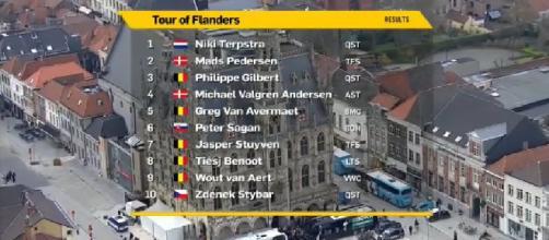 L'ordine d'arrivo del Giro delle Fiandre