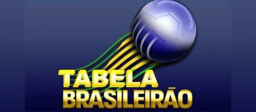 Tabela do Brasileirão após os três primeiros jogos