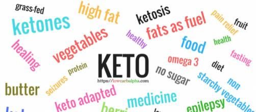 Becoming Keto Adapted for Weight Loss -- (Image Credit: Stephen G. Pearson/Flickr)