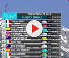 La classifica finale del Tour of the Alps
