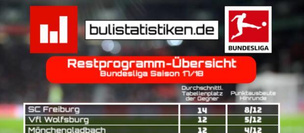 instagram.com/bulistatistiken.de