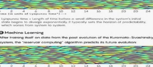 La red podría predecir los valores futuros de las tres variables.