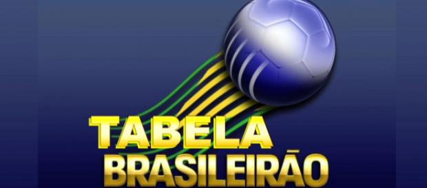 Corinthians dispara na liderança do Campeonato Brasileiro