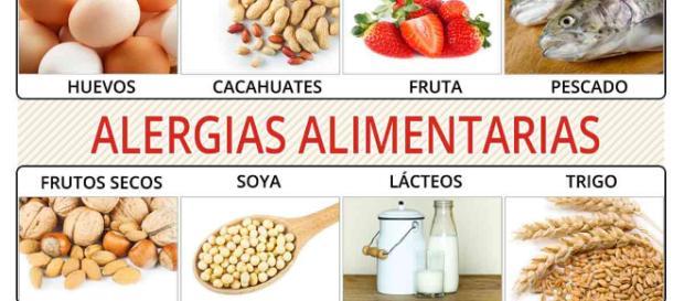 Cuando los Alimentos Se Hacen Mortales | Alergias Alimentarias - mercola.com