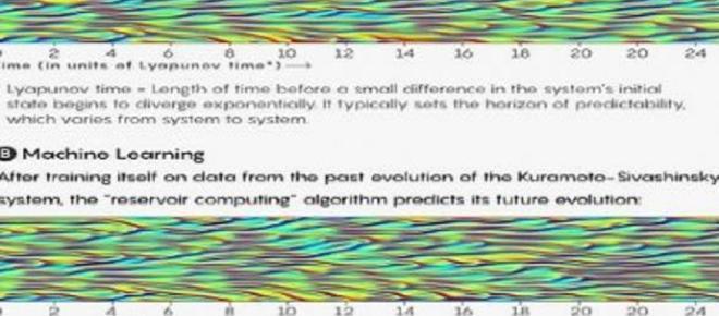 Capacidad de aprendizaje automático para predecir el caos