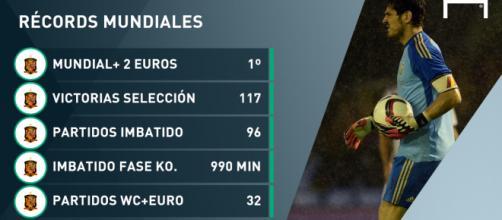 Iker Casillas llega a su partido numero mil en su carrera
