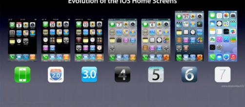 Evolución del Home de iOS de #Apple   Tecnología   Pinterest   iOS ... - pinterest.com