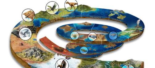 Geología. Infografía sobre el tiempo geológico.Public Domain.