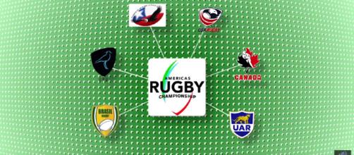 Rugby is coming the RFK in Washington, DC. [image source: World Rugby - YouTube]