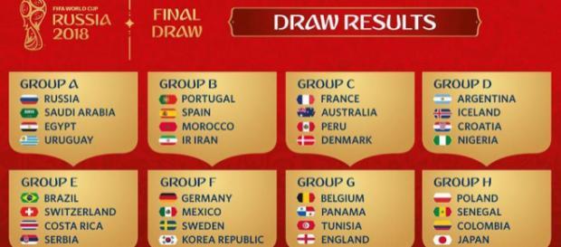 Grupos para el Mundial Rusia 2018