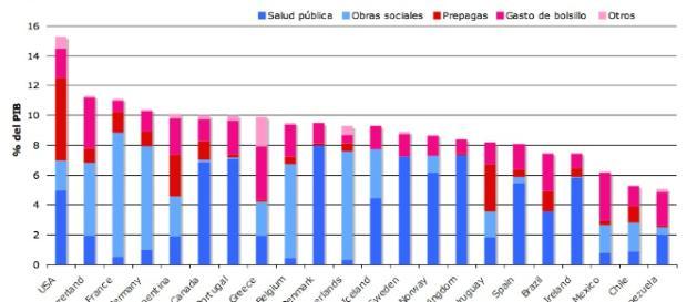 Finanzas Públicas: Público y privado - blogspot.com