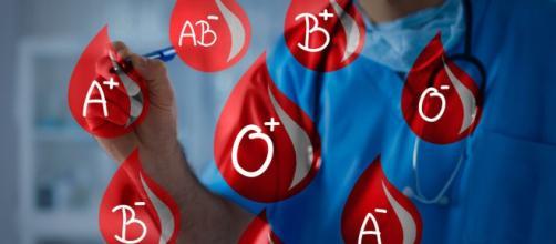 Existe relacion entre el grupo sanguíneo y el riesgo de padecer ... - com.mx