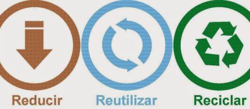 Las 3 R's Ecológicas: Reducir, Reutilizar, Reciclar - GHG Plumbing - ghg-plumbing.com