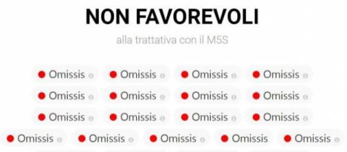 I nomi dei membri del Pd favorevoli o contrari alla trattativa col M5S coperti da omissis sul sito senzadime.it