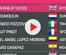 La nuova classifica con Simon Yates sempre più in maglia rosa