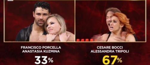 Ballando, vincono Cesare Bocci e Alessandra Tripoli. La coppia ... - leggo.it