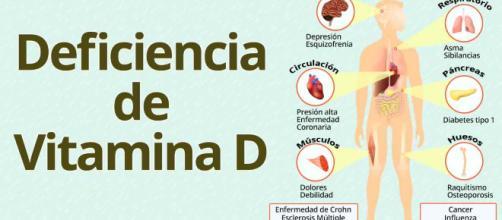 La Deficiencia de Vitamina D Esta Relacionada con la Depresion - mercola.com