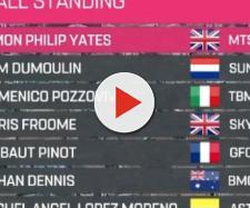 La nuova classifica generale dopo la cronometro di Rovereto