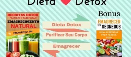 Mejores 8 imágenes de Eu Quero emagrecer Dieta Detox en Pinterest ..