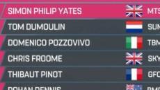 Giro d'Italia, Viviani conquista anche Iseo