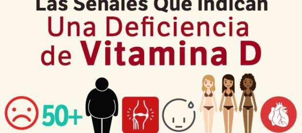 Signos y Síntomas que Indican la Deficiencia de Vitamina D - mercola.com
