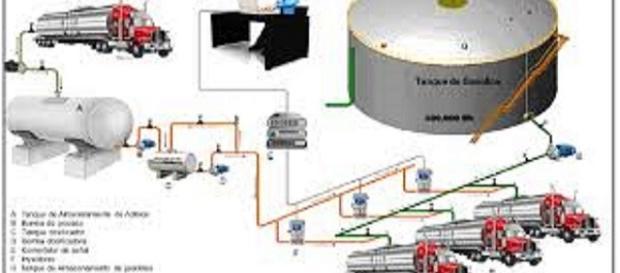 Medición de agua libre y sedimentos en tanques
