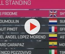 La nuova classifica con Chris Froome in maglia rosa