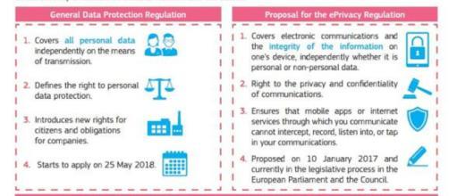 El Parlamento Europeo y el Consejo están estudiando actualmente las normas, por lo que no hay certeza de que entren en vigencia.