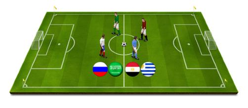 Gruppo A della Coppa del Mondo