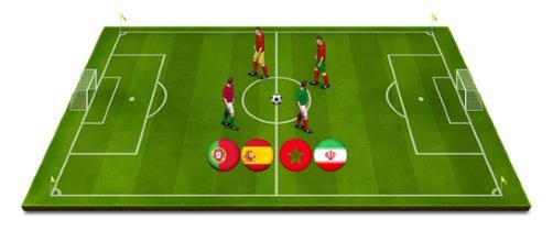 Mondiali 2018, calendario Girone B