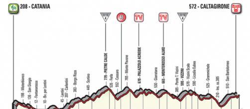 Giro d'Italia, quarta tappa Catania-Caltagirone