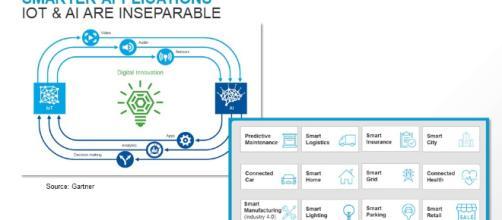 Cumulocity IoT de Software AG: la plataforma para Internet de las ... - teknlife.com