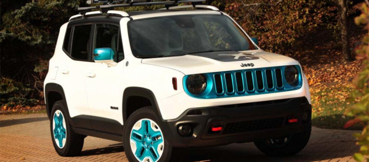 Jeep Renegade Model Time In 2019
