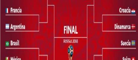 Mundial de Fútbol: definidos todos los emparejamientos de octavos de final