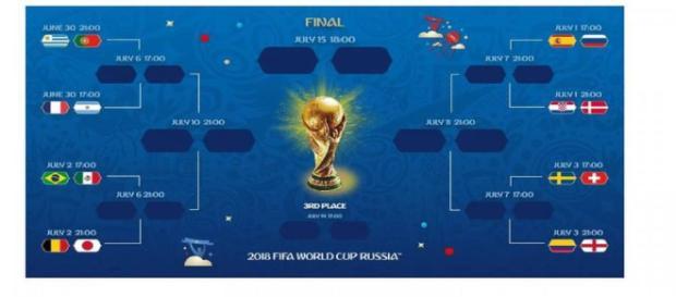 Oitavas da Copa estão definidas