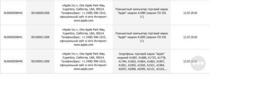 Ecco tutti i nuovi modelli dei prodotti Apple - Fonte EEC