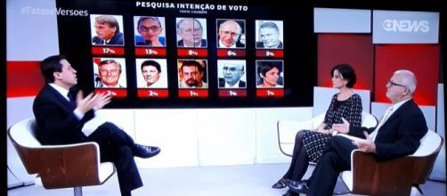 GloboNews mostra Pesquisa da Confederação Nacional da Indústria (CNI) Ibope onde Bolsonaro lidera