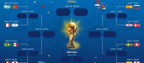 Le second round va laisser place aux huit dernières équipes en lice dans cette Coupe du Monde.