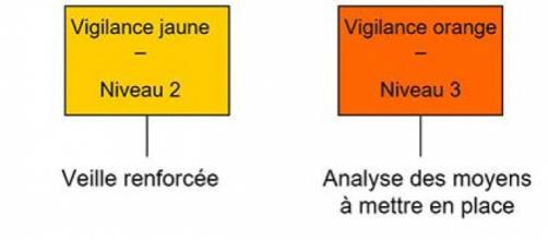 La canicule, comment s'en protéger ? - La préfecture de Police - gouv.fr