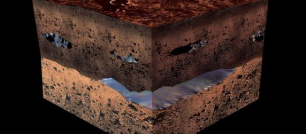 I ricercatori italiani avrebbero scoperto un lago sotterraneo nel polo sud di Marte