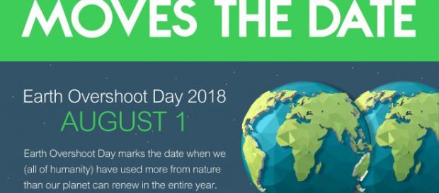 L'Earth Overshoot Day arriva sempre prima.