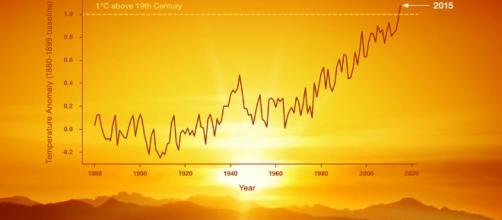 El mundo podría sentir temperaturas extremas por el calentamiento global