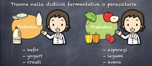 sintomi del colon malsani ripristinare la dieta della flora intestinale
