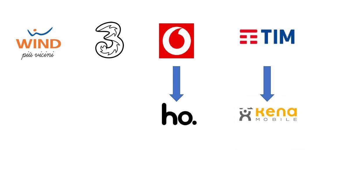 Promozioni di settembre Tim, Tre e Vodafone: le offerte per ...