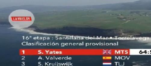 La nuova classifica dopo la 16° tappa della Vuelta Espana