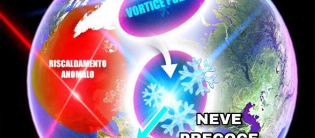 Meteo in crisi a Novembre a causa del vortice polare: freddo precoce anche in Italia